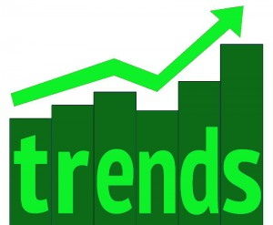 recent green trends