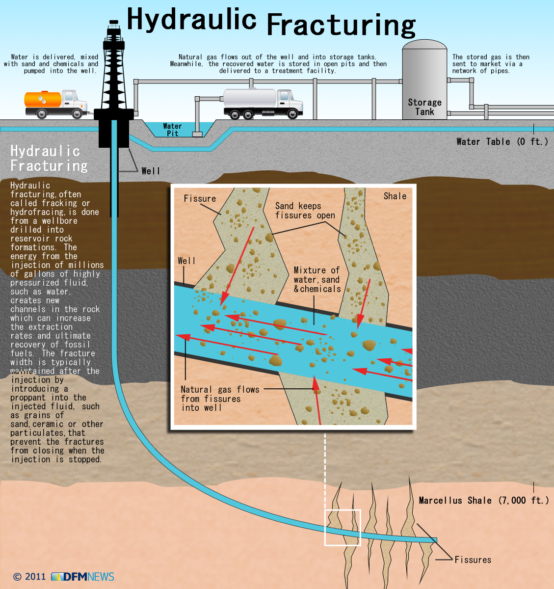 New EPA panel to study fracking report