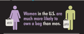 promotional tote bags facts