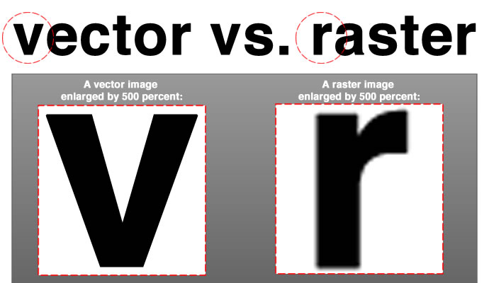 what is the difference between vector and raster artwork?
