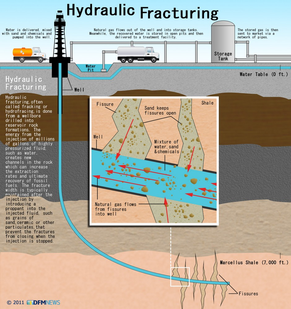Will the New EPA Fracking Panel Be Stuck in Politics As Usual?