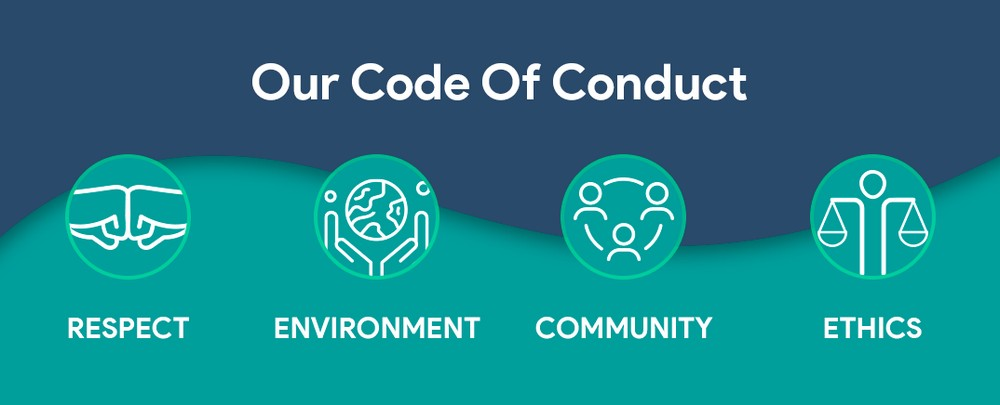 Eco Marketing Solutions: Code of Conduct